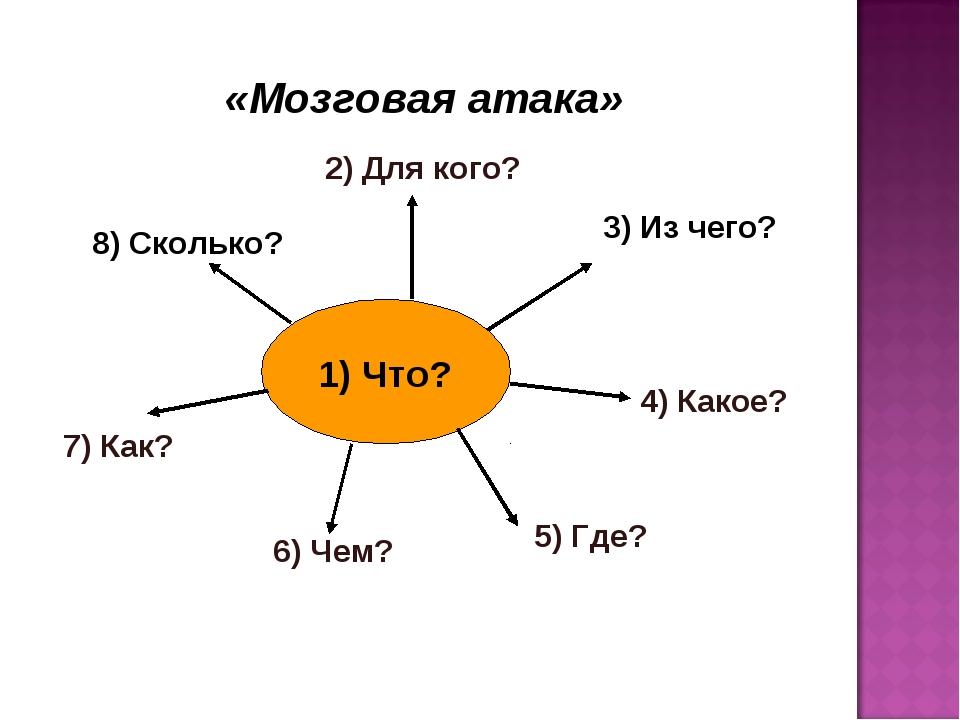 1) Что? 8) Сколько? 3) Из чего? «Мозговая атака» 2) Для кого? 4) Какое? 5) Г...