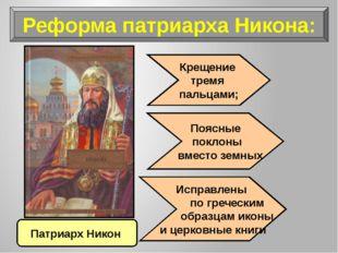 Реформа патриарха Никона: Патриарх Никон Крещение тремя пальцами; Поясные пок