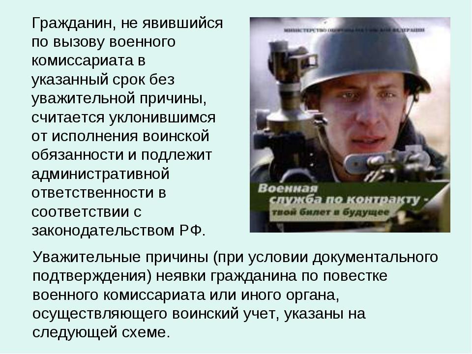 Гражданин, не явившийся по вызову военного комиссариата в указанный срок без...