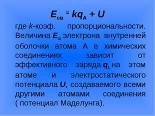 Eсв=kqА+U гдеk-коэф. пропорциональности. ВеличинаEсвэлектрона внутре