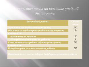 Количество часов на освоение учебной дисциплины Вид учебной работы Объем часо