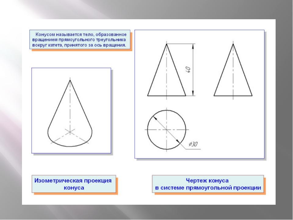 Тела геометрические