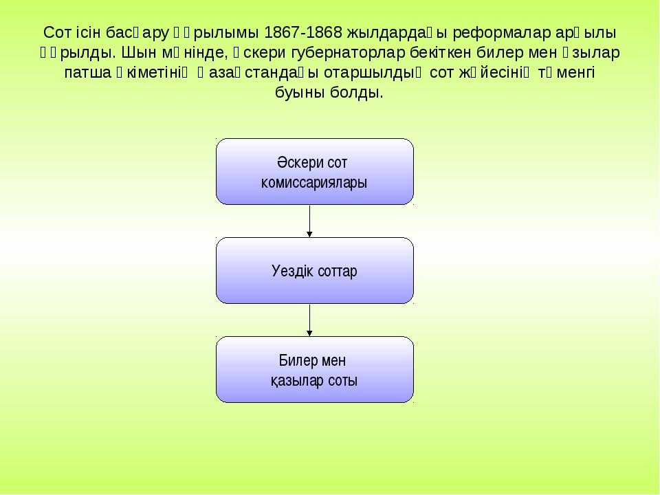 Сот ісін басқару құрылымы 1867-1868 жылдардағы реформалар арқылы құрылды. Шын...
