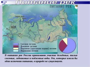 В питании рек России принимают участие дождевые, талые снеговые, ледниковые и