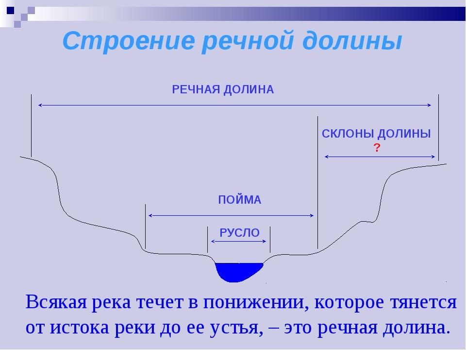 Строение речной долины Всякая река течет в понижении, которое тянется от исто...