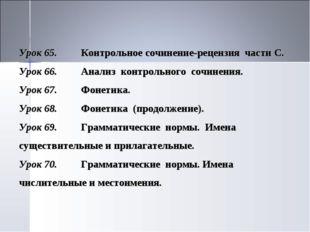 Урок 65.Контрольное сочинение-рецензия части С. Урок 66.Анализ контрольного