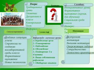 Вчера: Традиционные уроки Отметка Дисциплина в классе Контрольная Тест Инфор