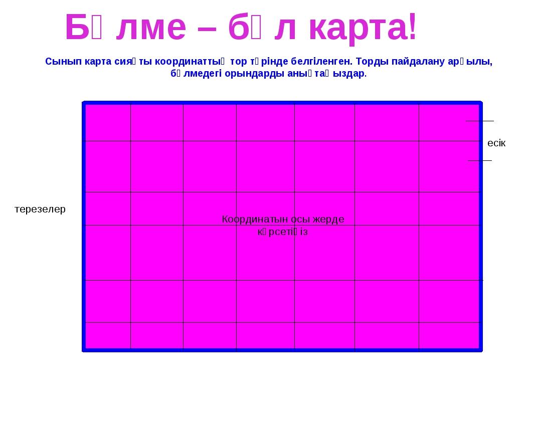 Бөлме – бұл карта! есік терезелер Сынып карта сияқты координаттық тор түрінде...