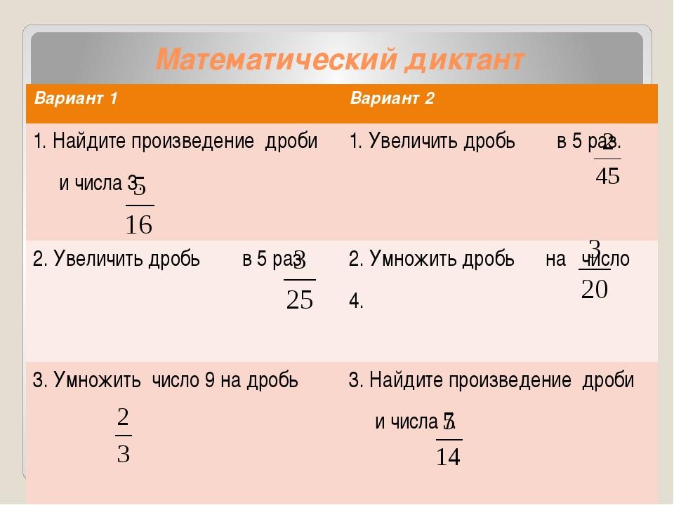 Математический диктант Вариант 1 Вариант 2 1. Найдите произведение дроби и чи...
