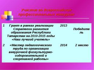 Участие во Всероссийских профессиональных конкурсах 1 Грант в рамках реализа