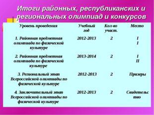 Итоги районных, республиканских и региональных олимпиад и конкурсов Уровень п