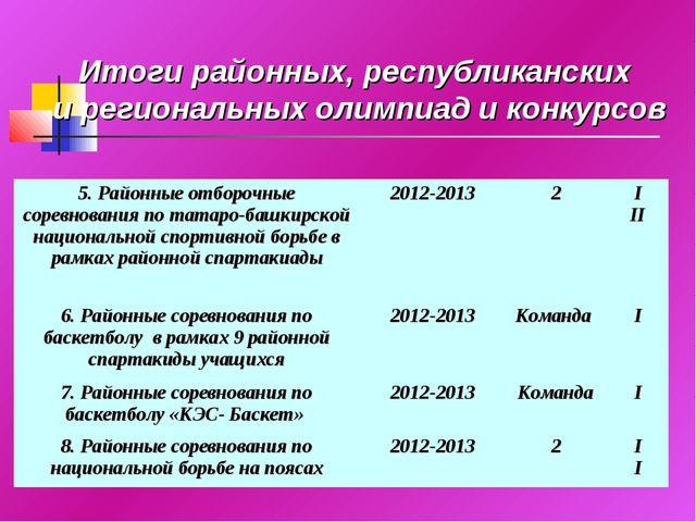 Итоги районных, республиканских и региональных олимпиад и конкурсов 5. Районн...