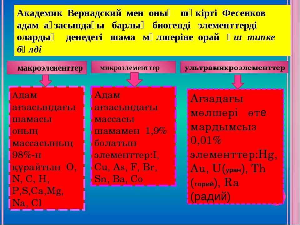 Академик Вернадский мен оның шәкірті Фесенков адам ағзасындағы барлық биогенд...