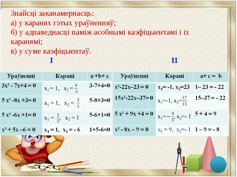 Знайсці заканамернасць: а) у каранях гэтых ураўненняў; б) у адпаведнасці памі...