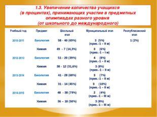 1.3. Увеличение количества учащихся (в процентах), принимающих участие в пред