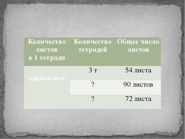 Количество листов в 1 тетради Количество тетрадей Общее число листов  одина...