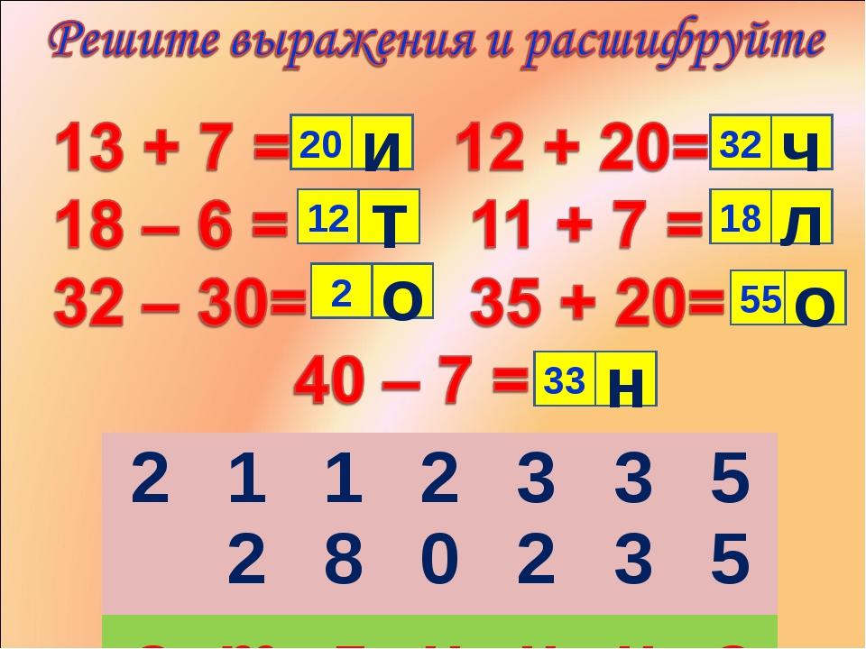 20 и 12 2 т о 32 ч 18 л 55 о 33 н 2121820323355 отлично