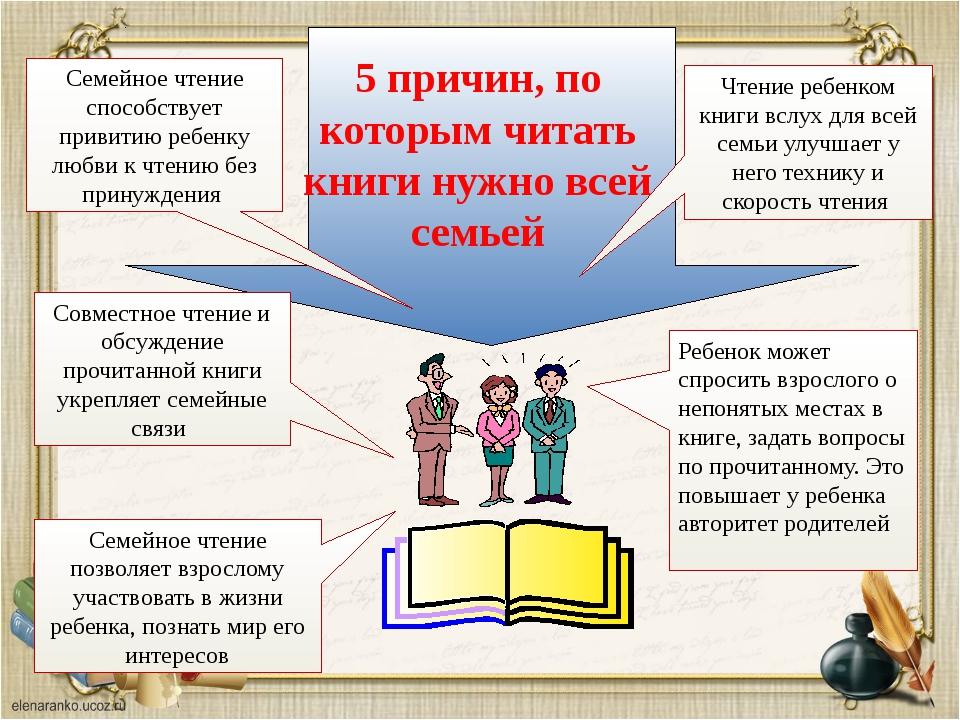 Совместное чтение и обсуждение прочитанной книги укрепляет семейные связи Ре...