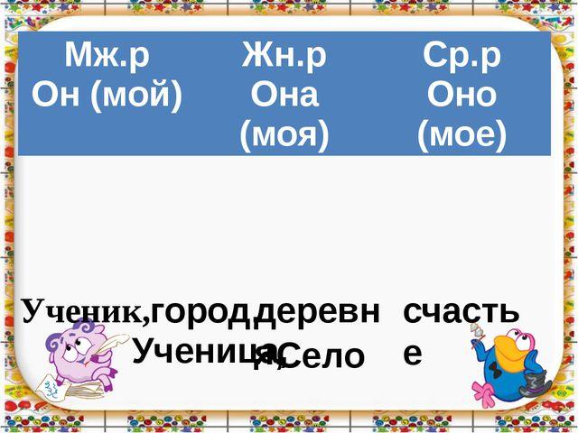 Ученик, город, Ученица, Село деревня, счастье Мж.р Он (мой) Жн.р Она(моя) Ср....
