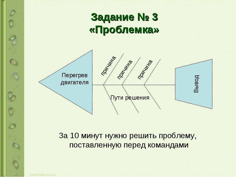 Задание № 3 «Проблемка» Вывод Перегрев двигателя Пути решения причина причина...