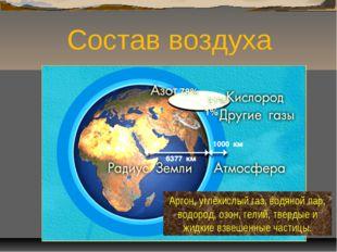 Состав воздуха Аргон, углекислый газ, водяной пар, водород, озон, гелий, твер