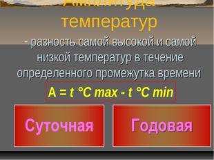 Амплитуда температур разность самой высокой и самой низкой температур в течен