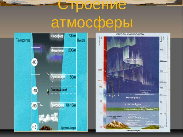 Строение атмосферы