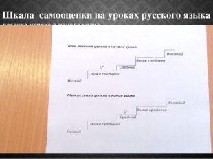 Шкала самооценки на уроках русского языка Моя лесенка успеха в начале урока В