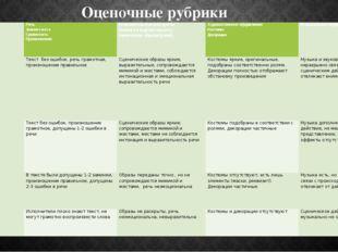 Оценочные рубрики Критерии  Баллы Речь Знание текста Грамотность Произношени