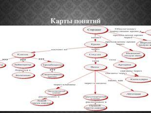 Карты понятий