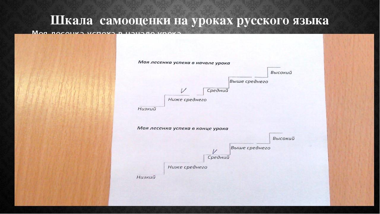 Шкала самооценки на уроках русского языка Моя лесенка успеха в начале урока В...