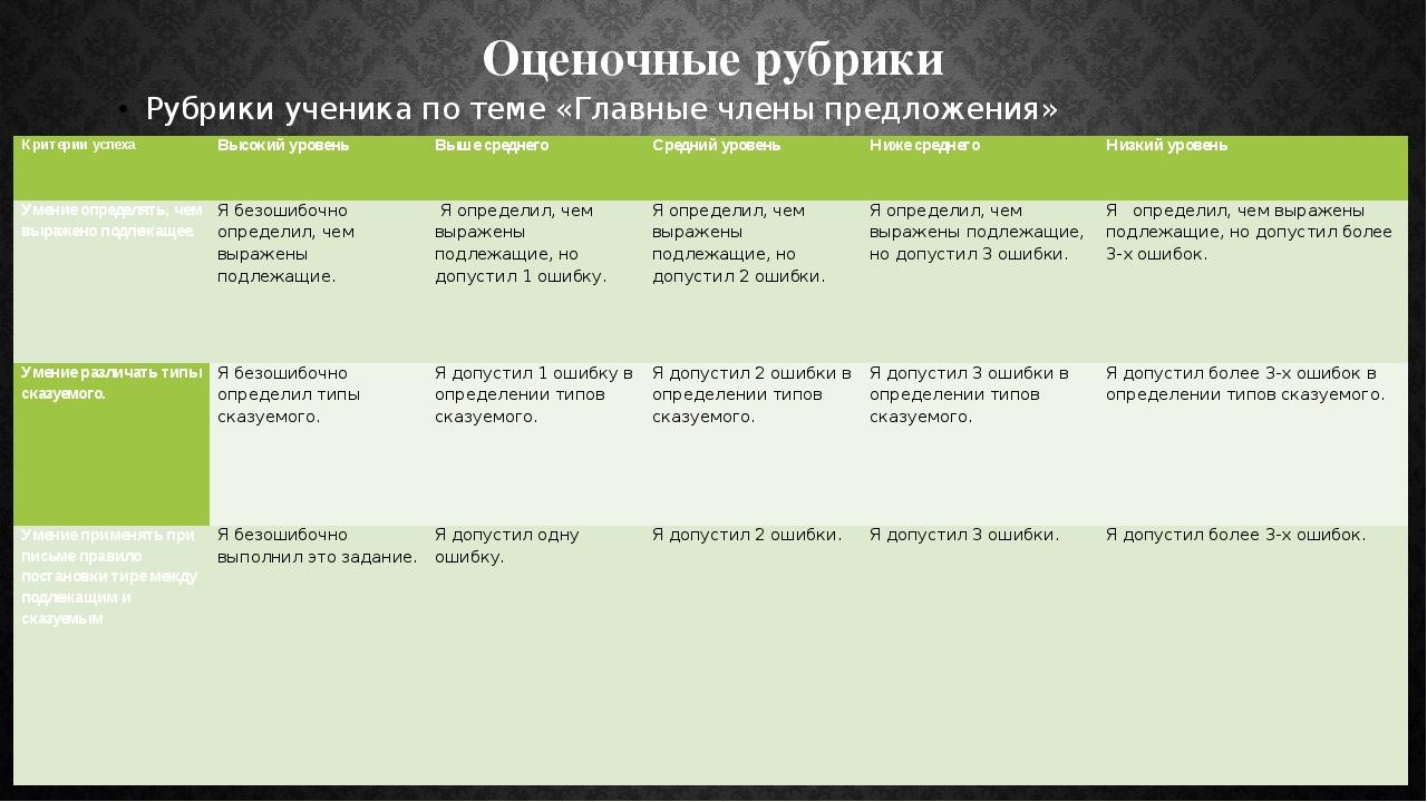 Оценочные рубрики Рубрики ученика по теме «Главные члены предложения» Критери...