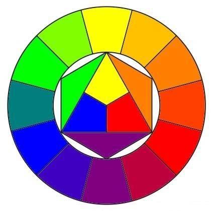 цветовой круг.jpg