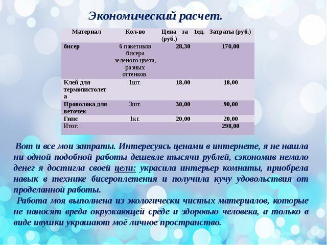 Экономический расчет. Вот и все мои затраты. Интересуясь ценами в интернете,...