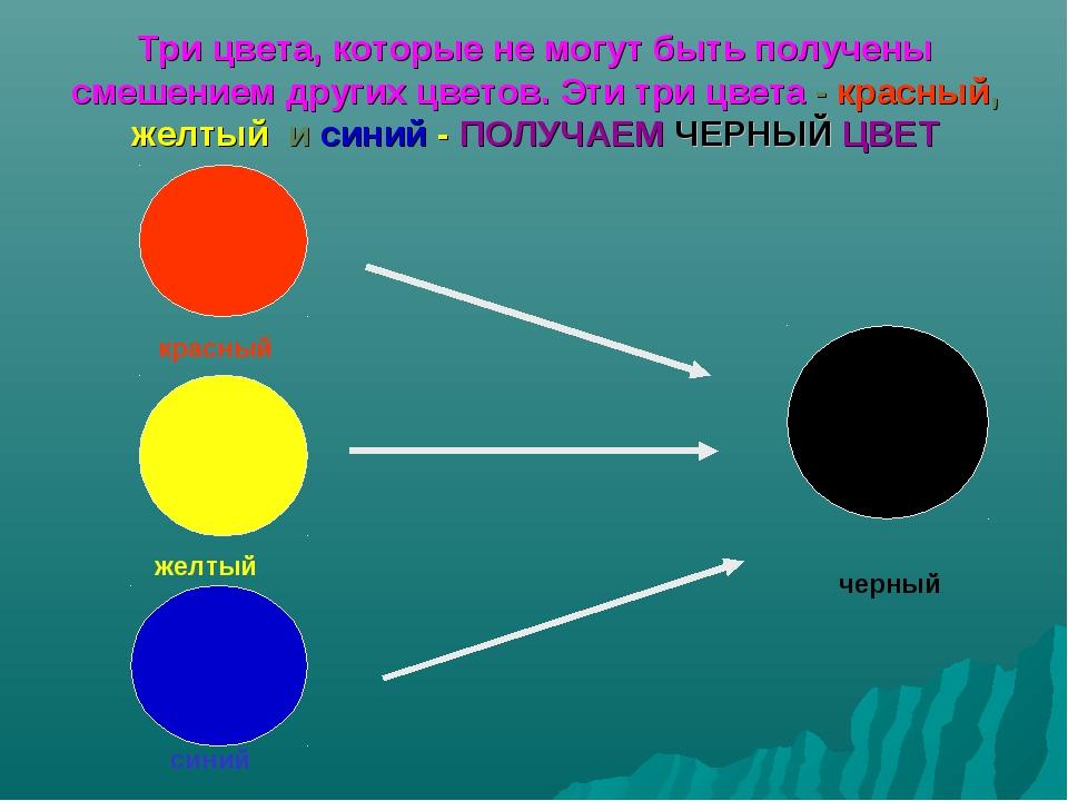 Три цвета, которые не могут быть получены смешением других цветов. Эти три цв...
