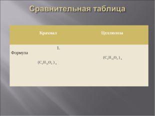 Крахмал Целлюлоза 1. Формула (C6H12O6 ) n  (C6H12O6 ) n