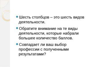 Шесть столбцов – это шесть видов деятельности. Обратите внимание на те виды