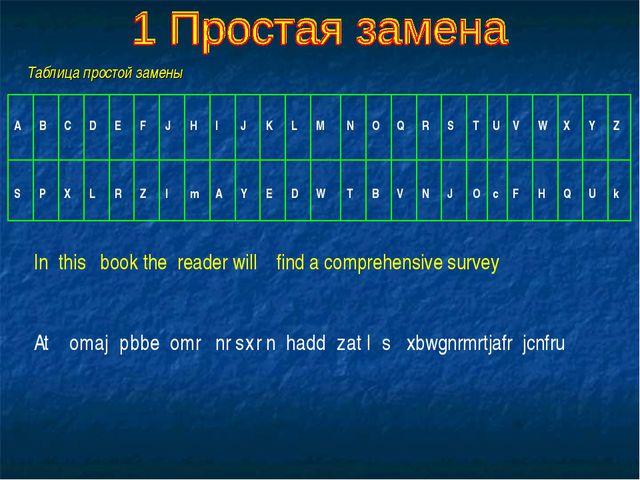Таблица простой замены In this book the reader will find a comprehensive surv...