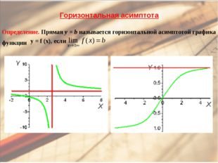 Горизонтальная асимптота Определение. Прямая y = b называется горизонтальной