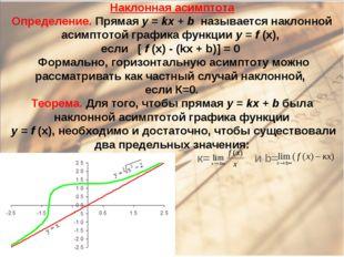 Наклонная асимптота Определение. Прямая y = kx + b называется наклонной асимп