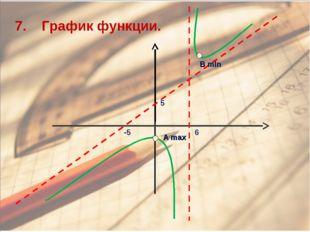 A max 7. График функции. -5 6 5 В min