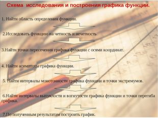 Схема исследования и построения графика функции. 1. Найти область определения