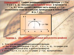 """Определение 2. График дифференцируемой функцииy = f (x), """" x Î ( a, b)"""