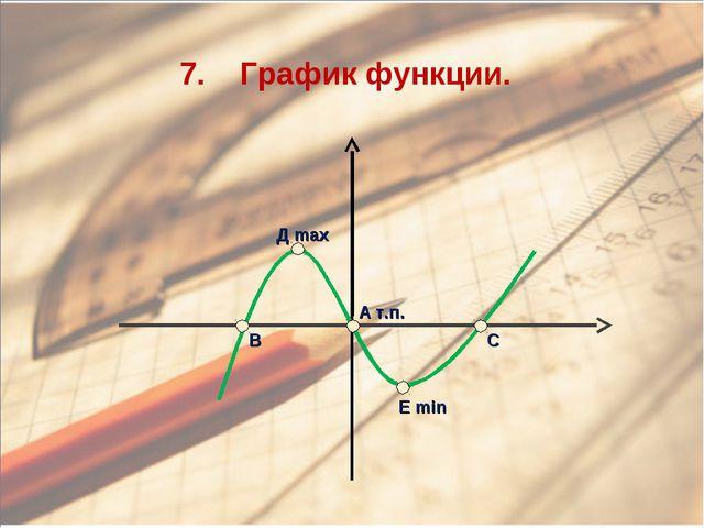 7. График функции. B Д max A т.п. E min C