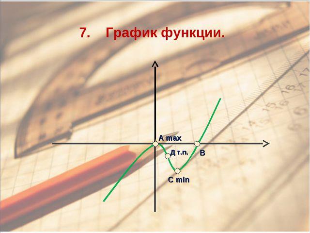A max C min B 7. График функции. Д т.п.