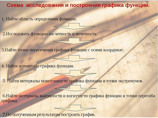 Схема исследования и построения графика функции. 1. Найти область определения...