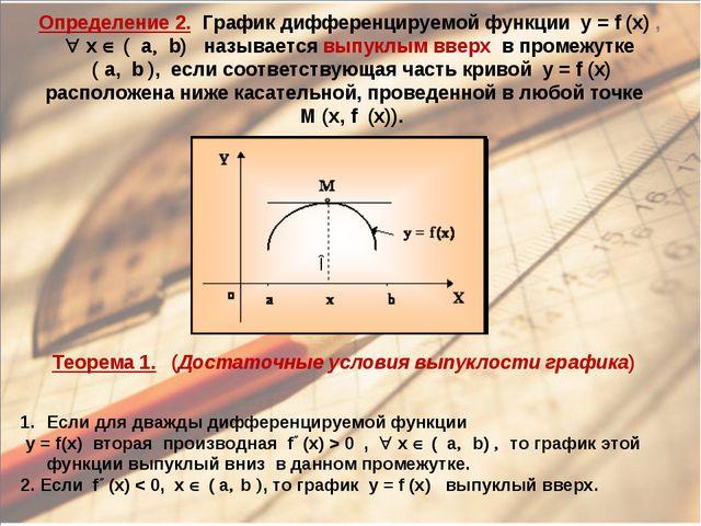 """Определение 2. График дифференцируемой функцииy = f (x), """" x Î ( a, b)..."""