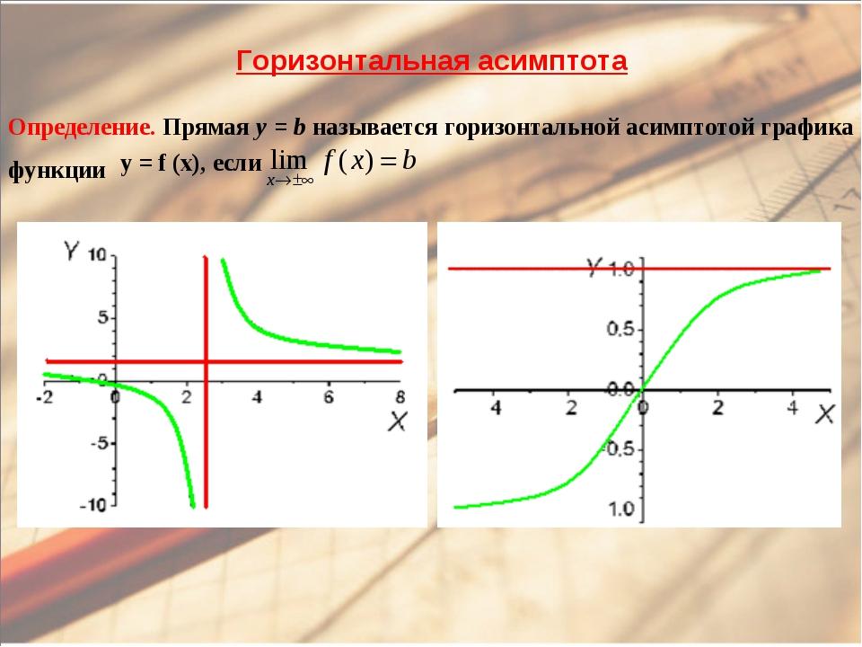 Горизонтальная асимптота Определение. Прямая y = b называется горизонтальной...