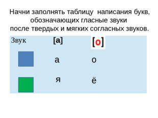 Начни заполнять таблицу написания букв, обозначающих гласные звуки после твер