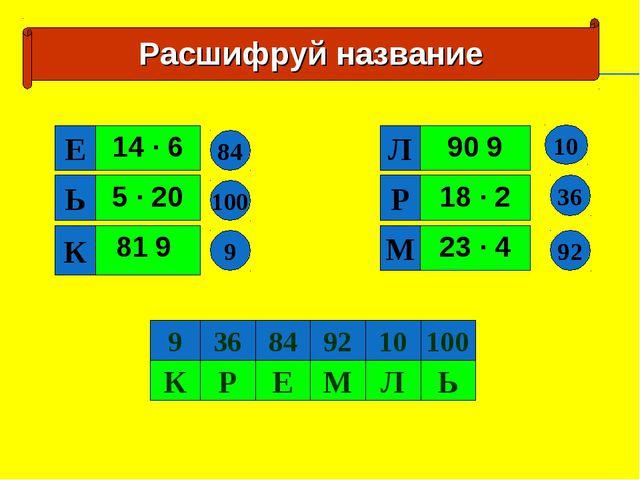Расшифруй название 14 ∙ 6 5 ∙ 20 81 ׃ 9 90 ׃ 9 18 ∙ 2 23 ∙ 4 Е Ь К Л Р М 84 8...